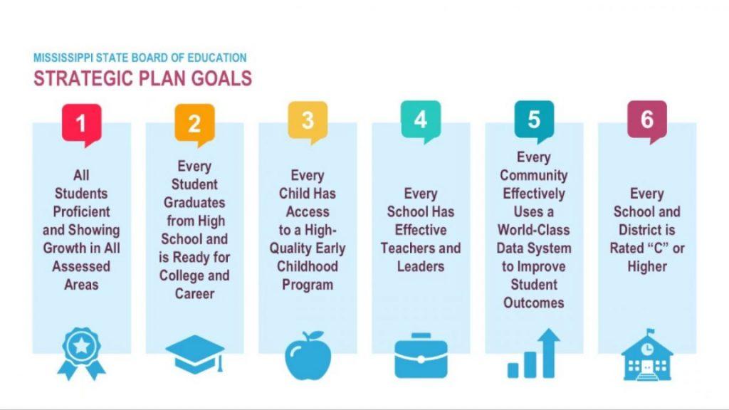 strategic goals for MDE Mississippi Department of Education