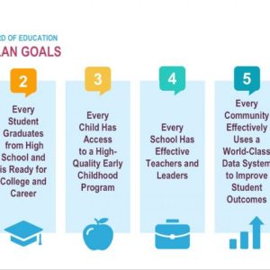 strategic goals for MDE Mississippi Department of Education
